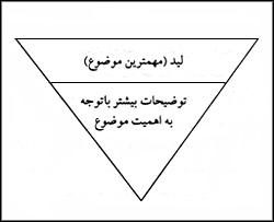 http://www.aftabir.com/images/entertainment/communications/inform/editor_media/205.jpg