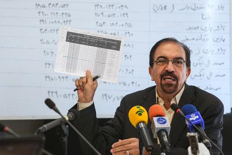 افزایش ۴ تا ۴۸ درصدی قیمت ۸ محصول ایران خودرو / پیش فروش با قرعهکشی